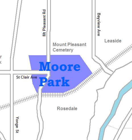 Moore Park